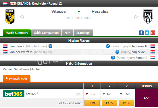 Vitesse Vs Heracles Prediction Preview