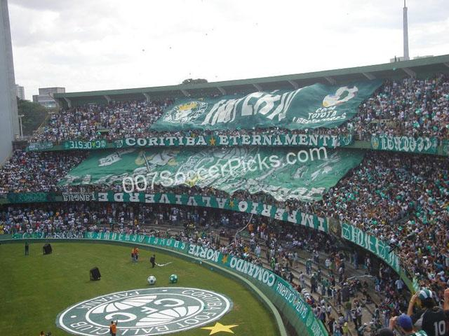 Coritiba vs Gremio Prediction